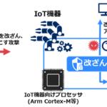NEC、IoT機器の改ざんを検知可能な軽量・高速ソフトウェアを提供開始
