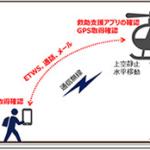 災害対応向け「ヘリコプター基地局」を活用した通信手段確保の実証実験に成功