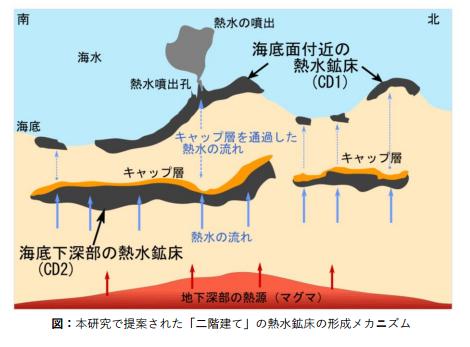 京都大学などが、海底資源の分布可視化に成功
