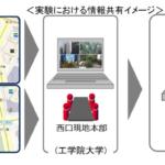 超高層ビル街・新宿西口エリアにおいて、ドローンを活用した災害対応実証実験を実施