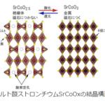 北海道大学などが、情報記憶素子材料の反応を可視化することに成功