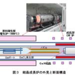 東京農工大などが、窒化ガリウムの結晶製造装置を開発