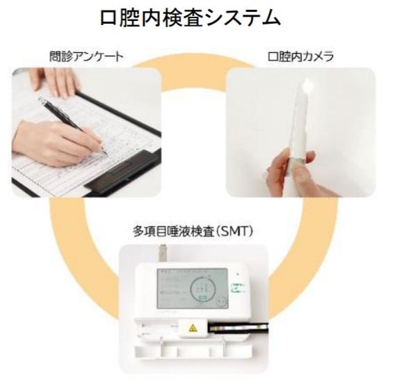 弘前大とライオン、口腔内検査システムの実証実験結果を発表