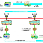 西東京バスとヤマト運輸、「客貨混載」の実証運行を開始