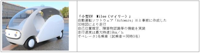 NTTドコモとアイサン 平城宮跡歴史公園で社会実験