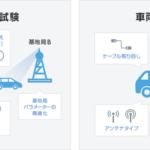 ソフトバンク、商用レベルで5Gコネクテッドカーの技術検証を完了