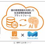 NEDOプロジェクトで、生活習慣指導AIシステムを開発
