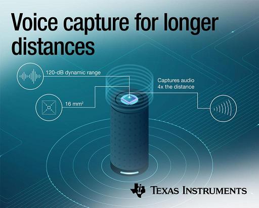 日本TI、競合製品より4倍の遠距離からクリアな音をキャプチャできるADCを発表
