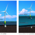 大林組が洋上風力発電建設技術を確立
