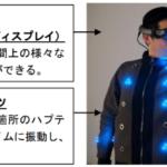 帝人・慶大など、布状二次元通信システムを応用したハプティクススーツを開発