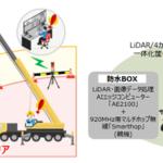 OKI、特定エリアを監視する「可搬型のエリア侵入監視システム」を開発