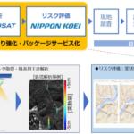 日本工営とスカパーJSAT、防災・減災業務効率化サービスで業務提携