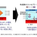 東京工業大学が、熱電気化学発電新技術を開発