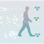 竹中工務店など、「ゼロ次予防」に向けて「歩き方が綺麗になる職場づくり」を実施