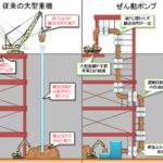 NEDOなど、土砂搬送が可能なぜん動ポンプを開発
