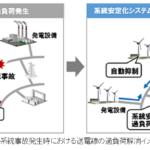 ポーランドでの電力安定化に日本企業が協力