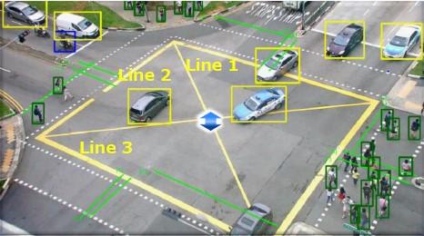 通学路に見守りカメラを設置し、AIで交通事故の危険度を推定する実証実験を開始