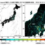 東京大学が共同で、河川の流量モニタリングシステムを開発
