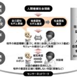 三井不動産と阪大、大型複合施設で対話ロボットを活用した実証実験を開始