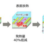 富士通が、トランジスタの新冷却技術を開発