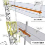 外壁断熱パネル施工において、効率的な移動昇降式足場用の壁繋ぎを開発