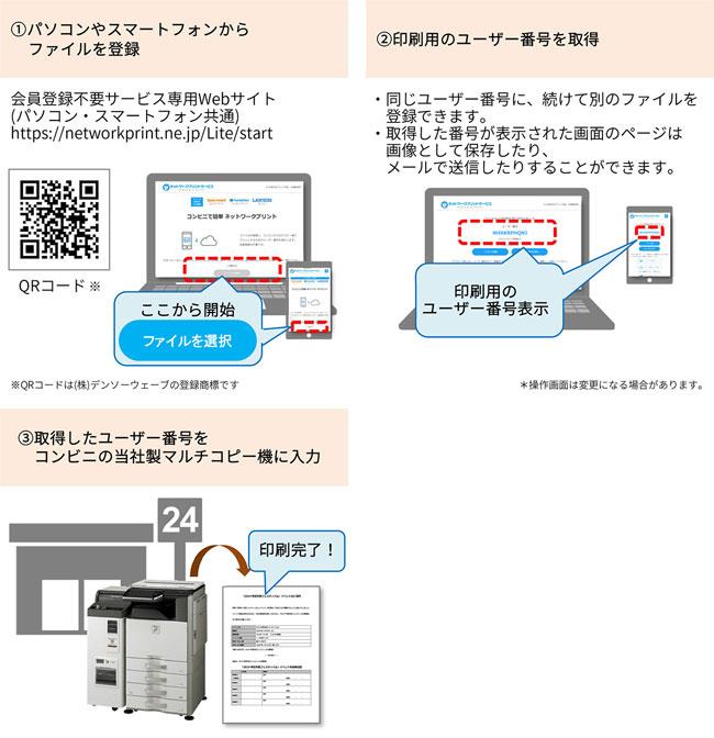 コンビニのマルチコピー機で「ネットワークプリント」が利用できるサービスを開始
