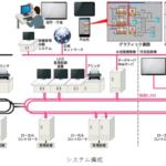 水処理施設監視制御システムを発売
