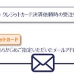 ネット総合決済サービス「クロネコwebコレクト」に不正検知機能を追加