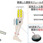 人間のやわらかな動きを再現できる関節モジュールを開発