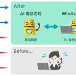 AIを活用した電話応対業務の自動化に向けて連携協定を締結