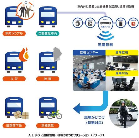 ALSOK、群馬県内公道の路線バス自動運転実証実験で遠隔管制業務を実施