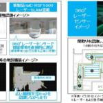 パナソニック、空間認識技術を搭載したロボット掃除機「RULO」を新発売