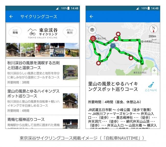 シェアサイクル「東京渓谷サイクリング」の実証実験開始