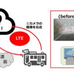 濃霧の中でも安全に走行できる運転補助システムの確立に向け実証実験