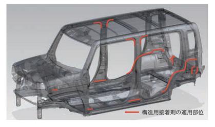 JFEスチールの車体性能評価が採用される