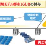 飯田市など、持続可能な地域づくりに向けたモビリティの活用に係る基本協定を締結