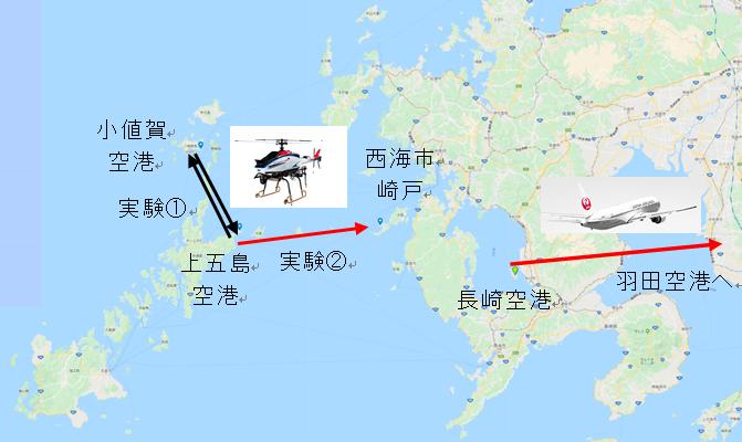 JAL、離島空港間で無人ヘリコプターによる貨物輸送実験を実施