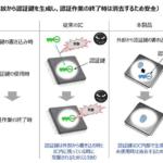IoT機器や産業機器の重要データを保護する多機能セキュアICを開発