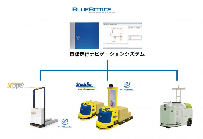 アルテック、自律走行フォーク型搬送ロボットのデモンストレーションを実施