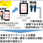 JR東日本、痴漢防止対策に関する実証実験を実施
