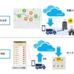 IoTで再配達を解消する宅配システムの実証実験を開始