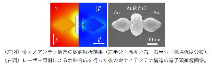 ナノサイズ集光熱を半導体作成に利用