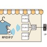 商業施設内の店舗で、RFIDを活用した商品情報読み取りの実証実験を実施