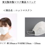 布製マスクを供給します