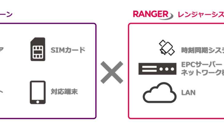 レンジャーシステムズとビー・ビー・バックボーン、sXGP方式を用いたプライベートLTEシステムの販売ならびに構築、運用において協業を開始
